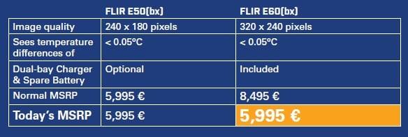 promocja na kamere FLIR E60