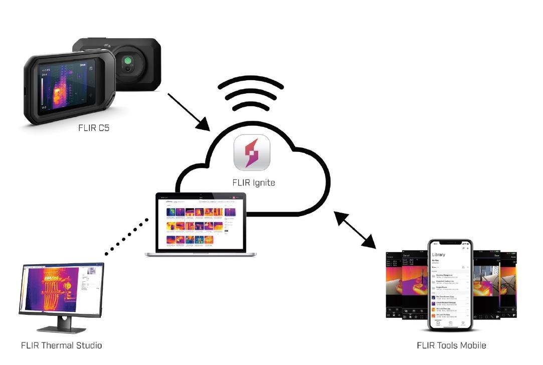 FLIR C5 kamera termowizyjna 160x120 pikseli 1