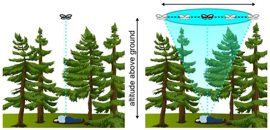 Naukowcy opracowali technologię poszukiwania ludzi z użyciem kamer termowizyjnych na dronach pomiędzy drzewami 1